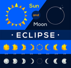 Suns and moons eclipse. Different phases of solar and lunar eclipse. Flat style