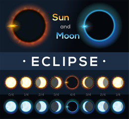 Suns and moons eclipse. Different phases of solar and lunar eclipse. Realistic style. Vector illustration