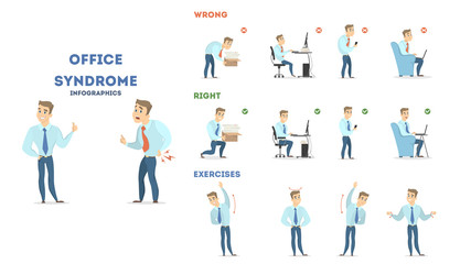 Office syndrome set.