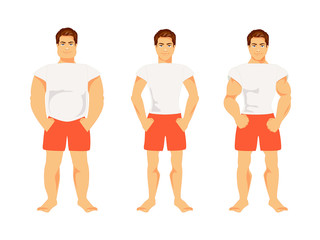 Types of male figures