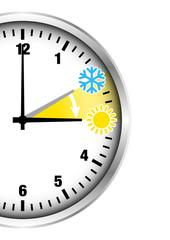 Zeitumstellung Sommerzeit Zahlen Halbe Uhr Silber
