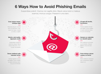 Simple Vector infographic for 6 ways how to avoid phishing emails template isolated on light background. Easy to use for your website or presentation.