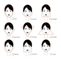 Woman Face Types on white background