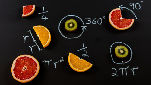 A fun way to represent basic mathematical concepts with fruit on a blackboard
