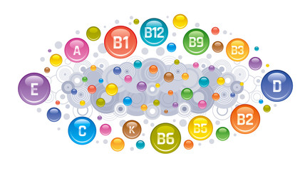 Multi Vitamin complex icons. Vitamin A, B group - B1, B2, B3, B5, B6, B9, B12, C, D, E, K multivitamin supplement logo, isolated white background. Diet Infographic poster. Pharmacy vector illustration