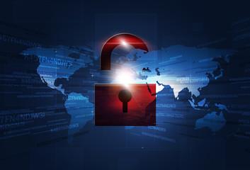 Coding Red Lock