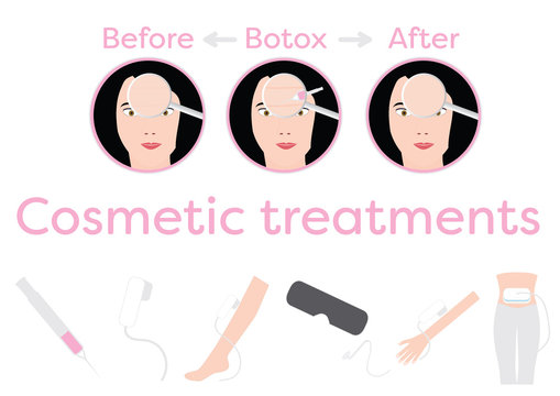 Professional cosmetics treatments - hair removal, fat freeze, botox