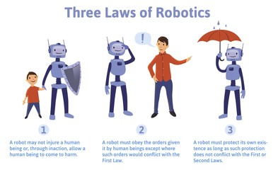 Three Laws of Robotics, concept vector illustration, isolated on white background. Rules for robots and artificial intelligence.