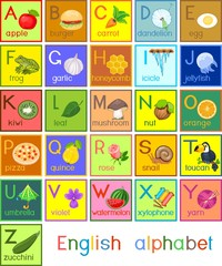 Colorful English alphabet with pictures and titles for children education