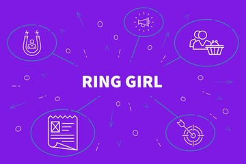 Conceptual business illustration with the words ring girl