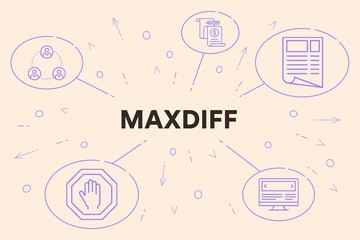 Conceptual business illustration with the words maxdiff