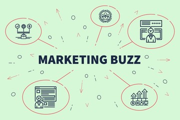 Conceptual business illustration with the words marketing buzz