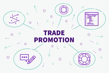 Conceptual business illustration with the words trade promotion