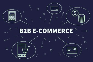 Conceptual business illustration with the words b2b e-commerce