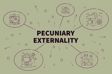 Conceptual business illustration with the words pecuniary externality