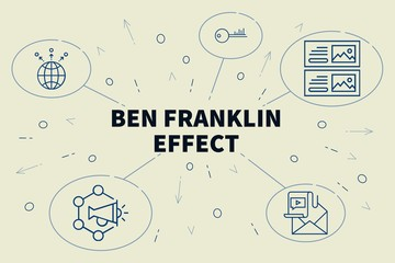 Conceptual business illustration with the words ben franklin effect
