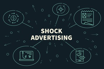 Conceptual business illustration with the words shock advertising