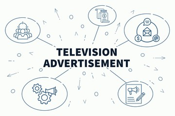 Conceptual business illustration with the words television advertisement