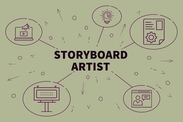 Conceptual business illustration with the words storyboard artist