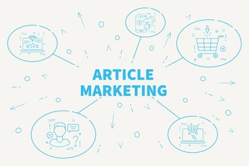 Conceptual business illustration with the words article marketing