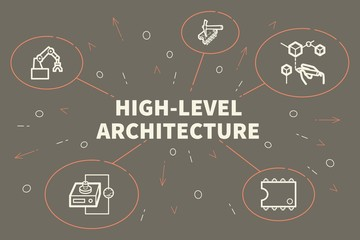 Conceptual business illustration with the words high-level architecture