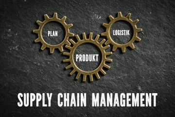 Supply Chain Management als Maschinierie aus Plan, Produkt und Logistik