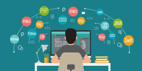 programming banner, coding, best programming languages