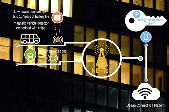 Internet of Things, parking and intelligent network automotive background building business district