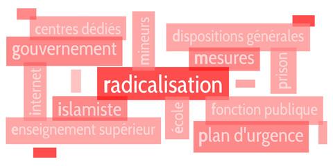 Nuage de Mots Radicalisation v5