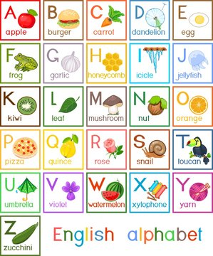 English alphabet with pictures and titles for children education