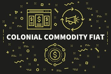 Conceptual business illustration with the words colonial commodity fiat