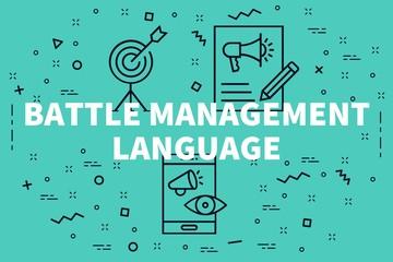 Conceptual business illustration with the words battle management language