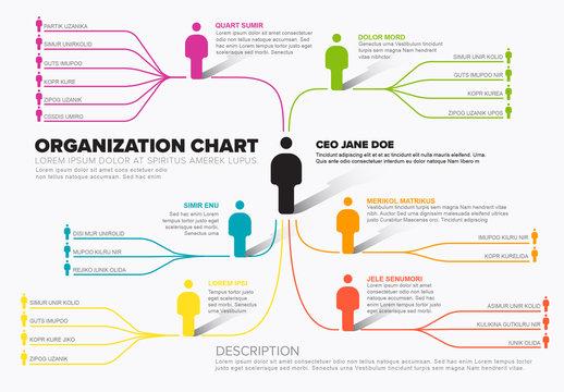 Colorful Pictogram Organizational Chart Layout