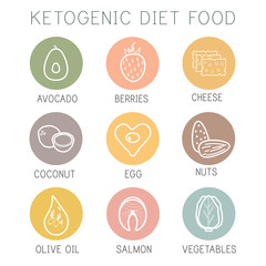 Ketogenic diet food, high healthy fats icon sets