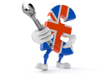 Pound currency character adjustable wrench