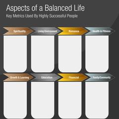 Aspects of a Balanced Life Chart