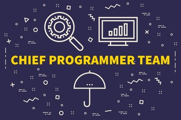 Conceptual business illustration with the words chief programmer team