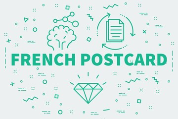 Conceptual business illustration with the words french postcard