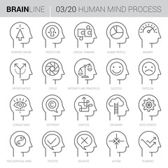 Mind Process Vector Icons 3