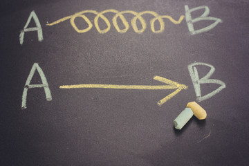 drawing a line from A straight to the point B, Finding the best way Concept on blackboard