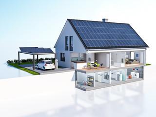 Geschnittenes Haus Technik Solar Carport