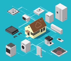 Smart house technology system and wireless electronic equipment isometric vector concept