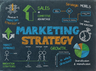 MARKETING STRATEGY Vector Graphic Notes