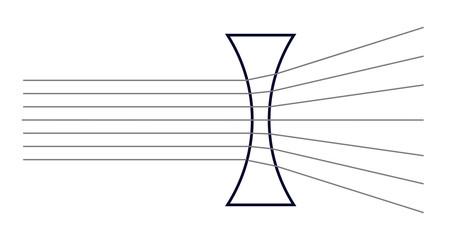 Optik0603b