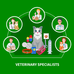 Veterinary Specialists Flat Composition