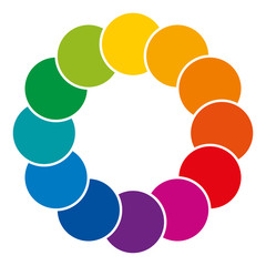 Rainbow colored and overlapping circles. Colorful space and background. Complementary colors, their combinations and mixes showing a clockwise spectrum. Illustration on white background. Vector.