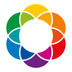 Rainbow colored flower and color wheel. Overlapping circles lead to a colorful space and background. Spectrum of complementary colors, combinations and mixes. Illustration on white background. Vector.