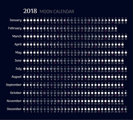 Lunar calendar 2018 year in flat style. Planner with all months. Moon phases on scheduler. Convenient calendar for busy people and addicted to astrology. Flat vector illustration of menology
