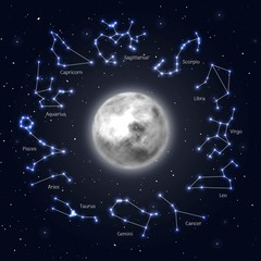 Moon surrounded zodiac signs, night sky background, realistic. Satellite of Earth in center of horoscope. Vector illustration of stylized ancient images
