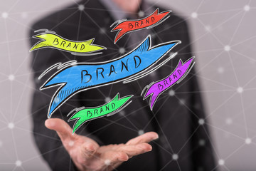 Concept of brand